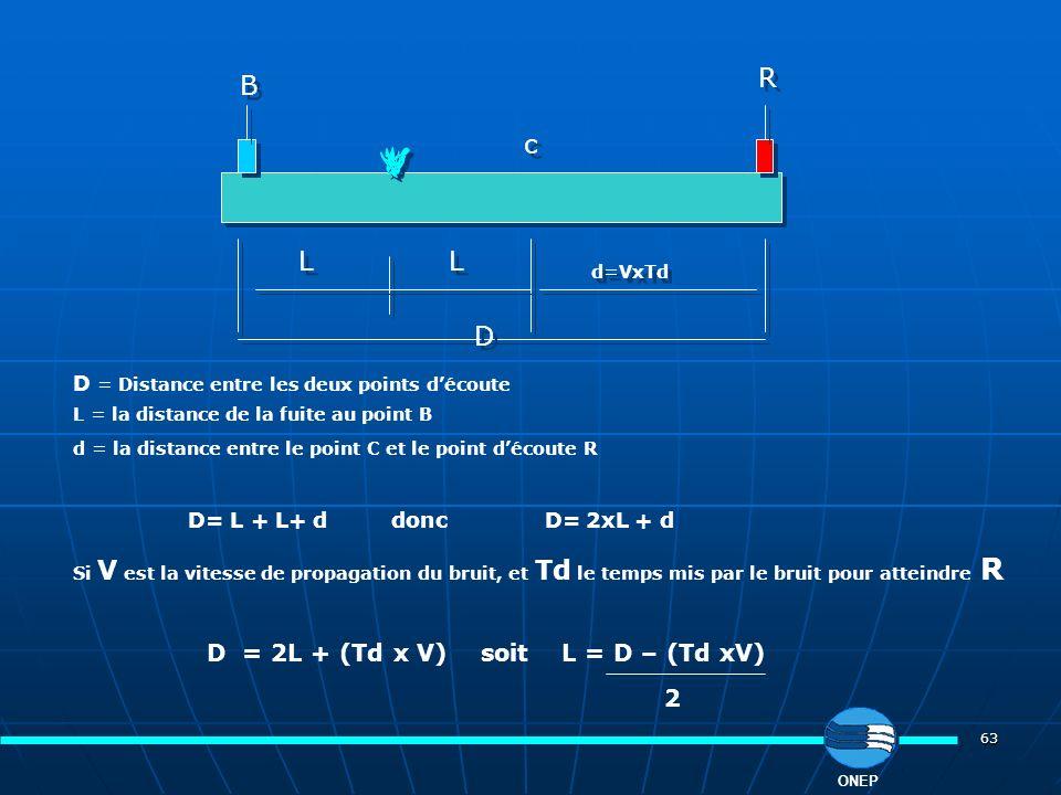R B c L L D 2 D = Distance entre les deux points d'écoute d=VxTd