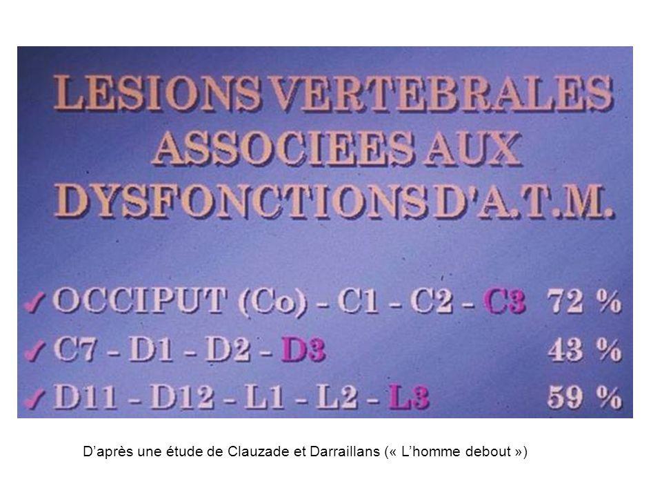 D'après une étude de Clauzade et Darraillans (« L'homme debout »)