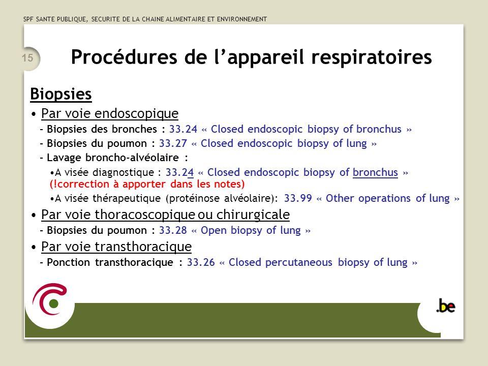 Procédures de l'appareil respiratoires