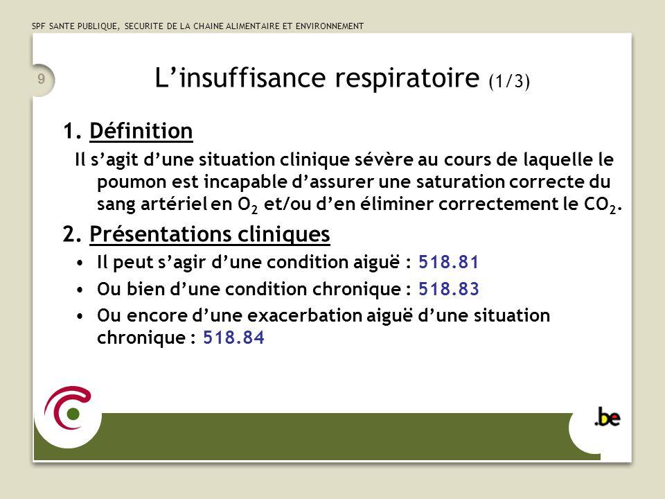 L'insuffisance respiratoire (1/3)