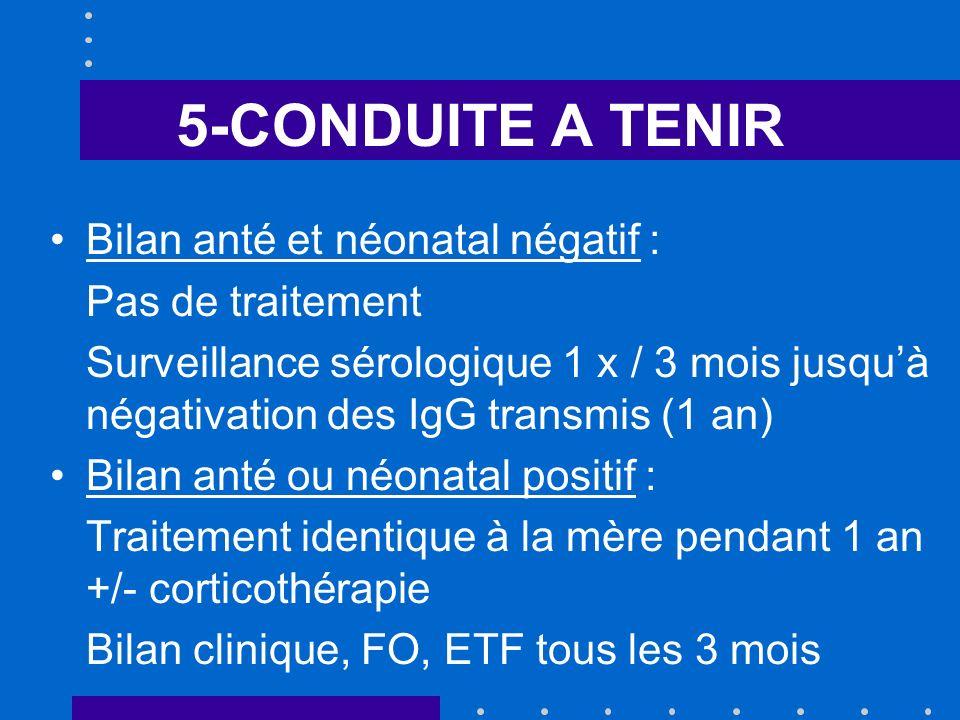5-CONDUITE A TENIR Bilan anté et néonatal négatif : Pas de traitement