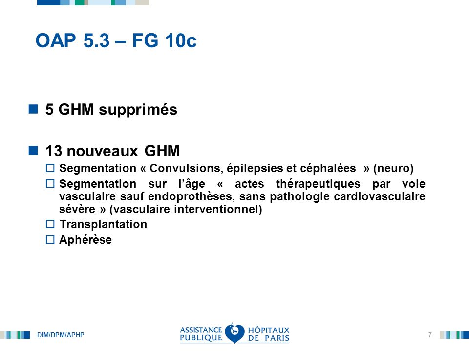 OAP 5.3 – FG 10c 5 GHM supprimés 13 nouveaux GHM