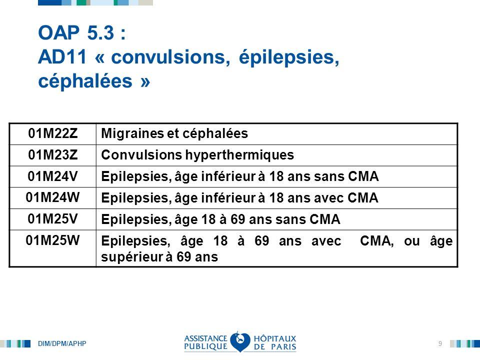 OAP 5.3 : AD11 « convulsions, épilepsies, céphalées »