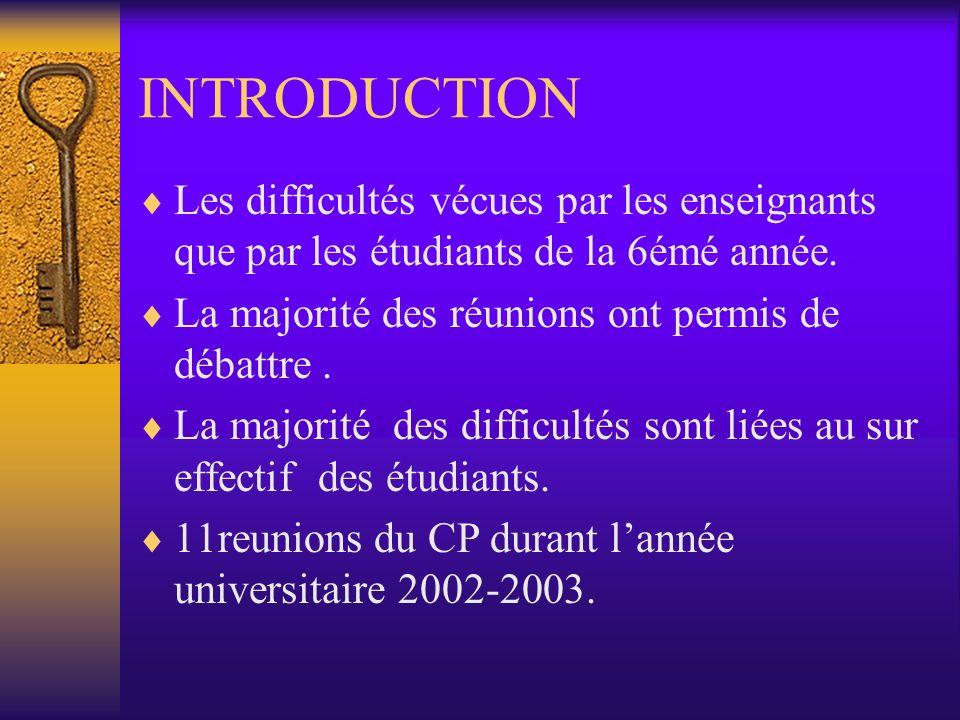 INTRODUCTION Les difficultés vécues par les enseignants que par les étudiants de la 6émé année. La majorité des réunions ont permis de débattre .