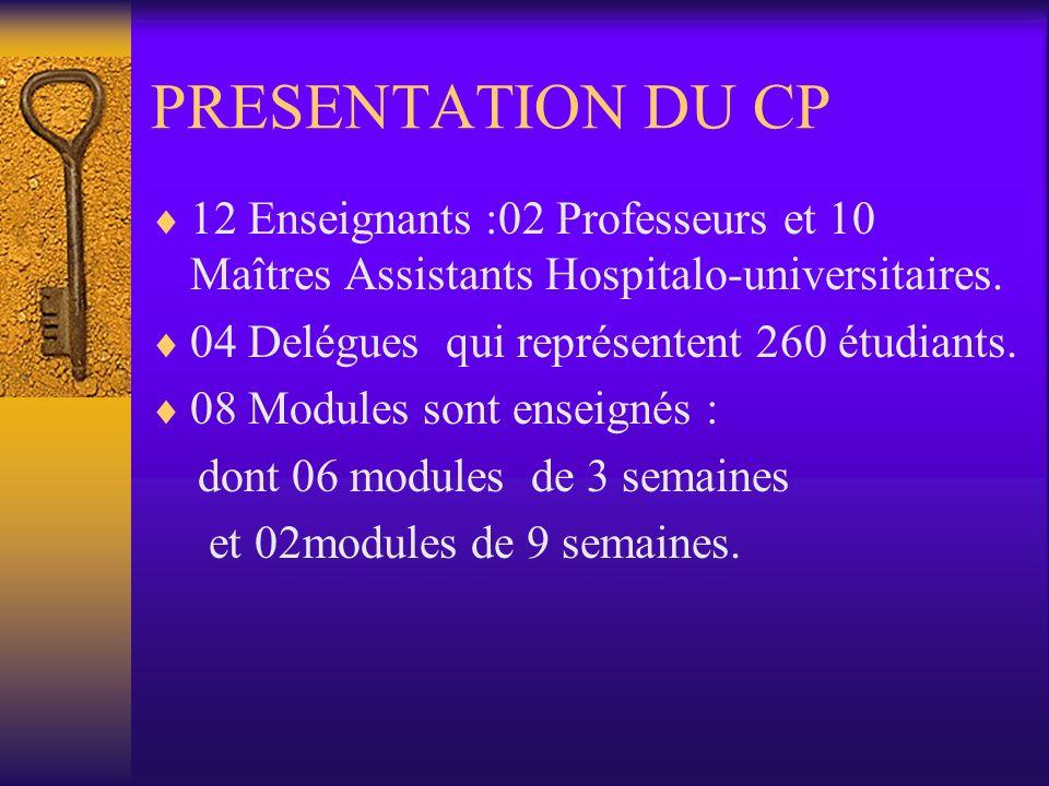 PRESENTATION DU CP12 Enseignants :02 Professeurs et 10 Maîtres Assistants Hospitalo-universitaires.