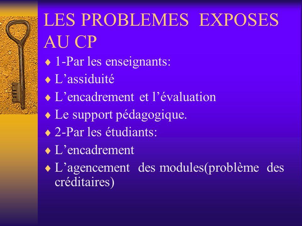 LES PROBLEMES EXPOSES AU CP