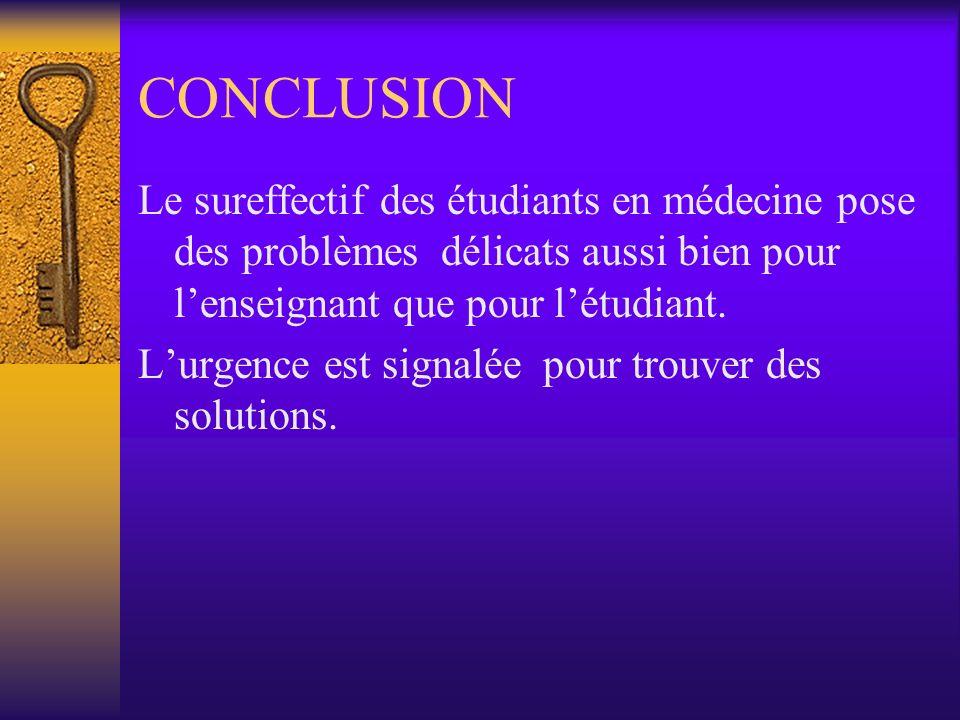 CONCLUSION Le sureffectif des étudiants en médecine pose des problèmes délicats aussi bien pour l'enseignant que pour l'étudiant.