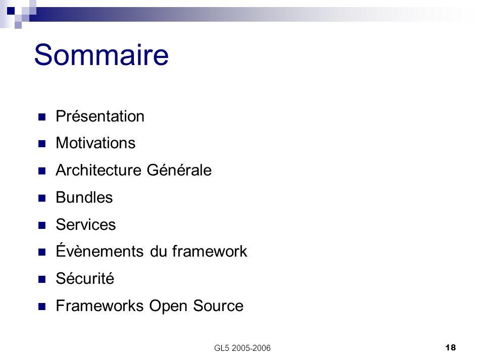 Sommaire Présentation Motivations Architecture Générale Bundles