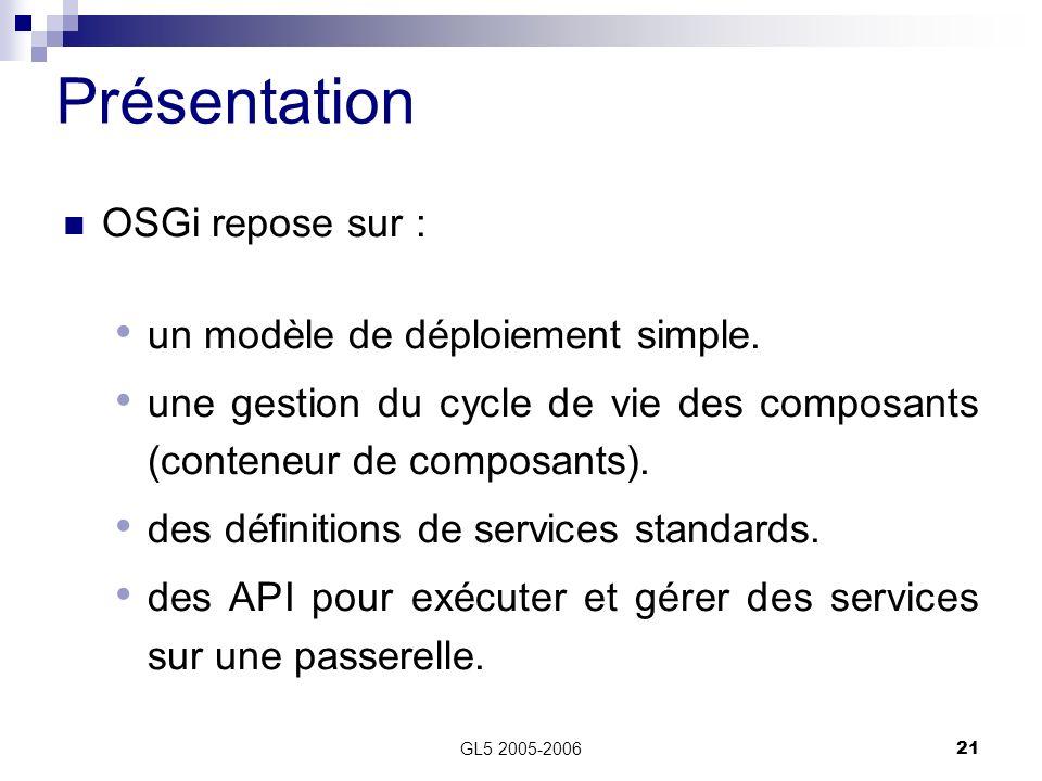 Présentation OSGi repose sur : un modèle de déploiement simple.