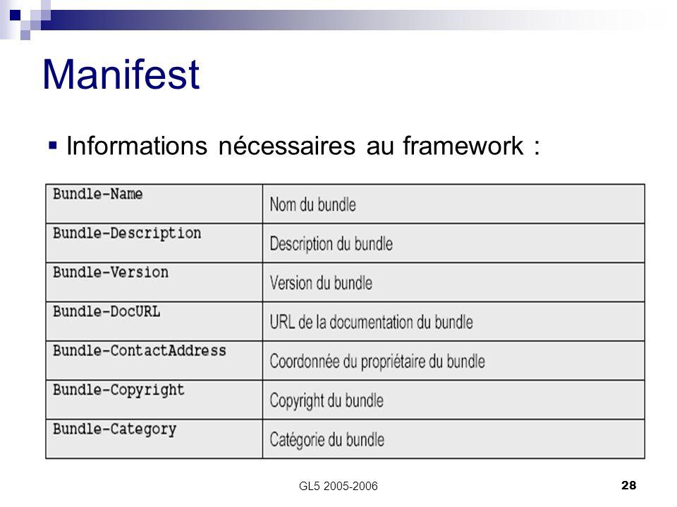 Manifest Informations nécessaires au framework : GL5 2005-2006