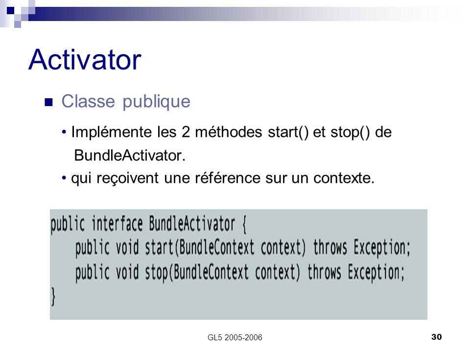 Activator • Implémente les 2 méthodes start() et stop() de