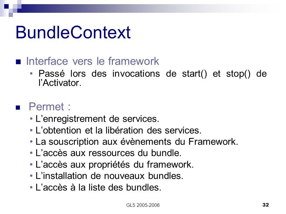 BundleContext Interface vers le framework