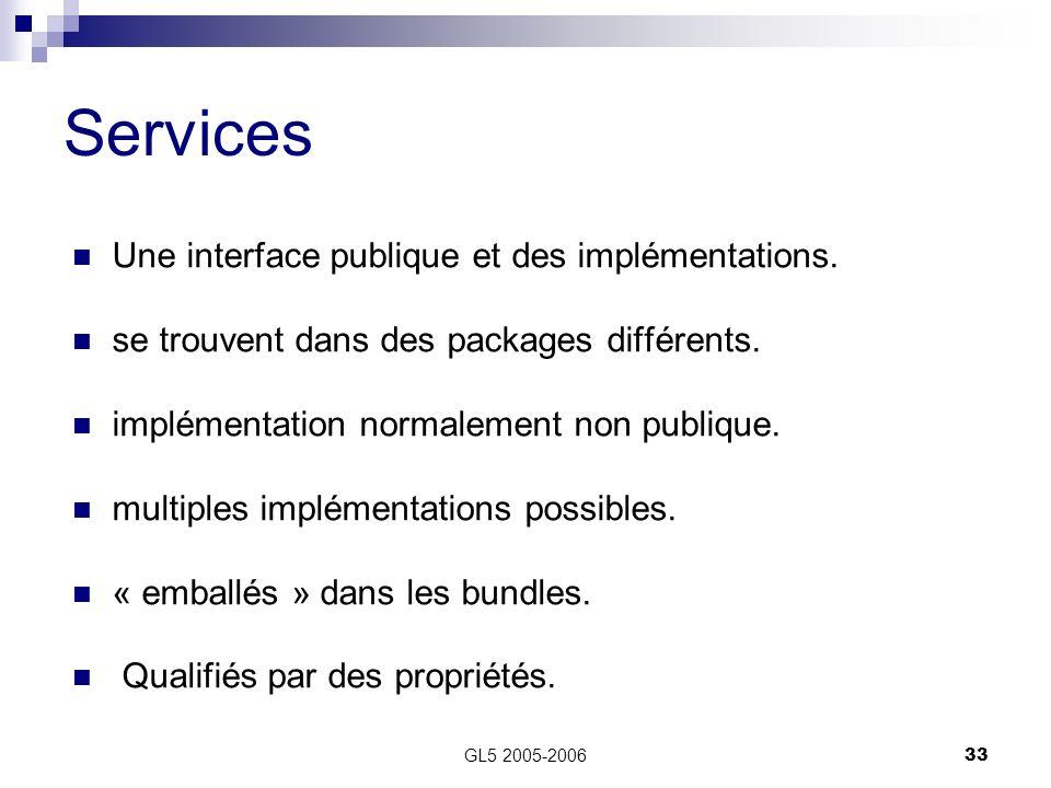 Services Une interface publique et des implémentations.