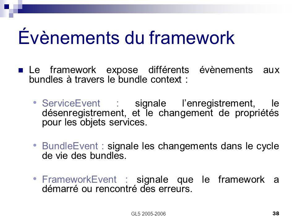 Évènements du framework