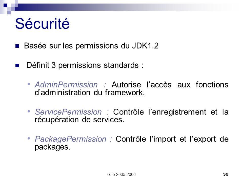 Sécurité Basée sur les permissions du JDK1.2