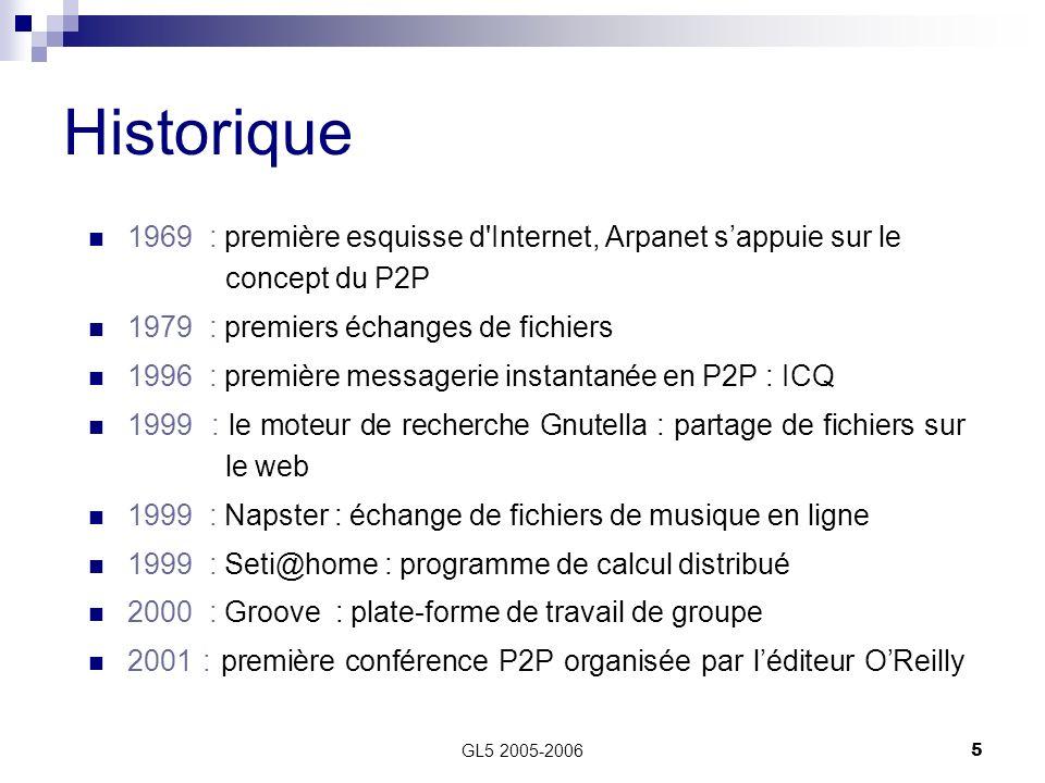 Historique 1969 : première esquisse d Internet, Arpanet s'appuie sur le concept du P2P. 1979 : premiers échanges de fichiers.