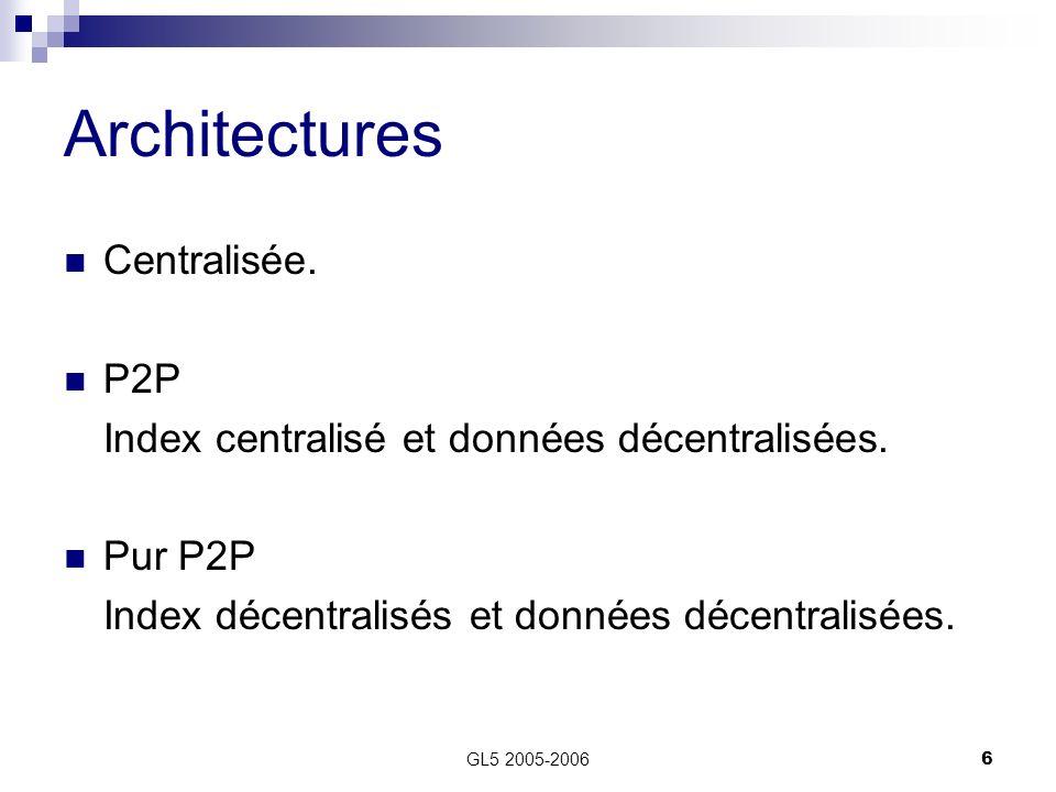 Architectures Centralisée. P2P