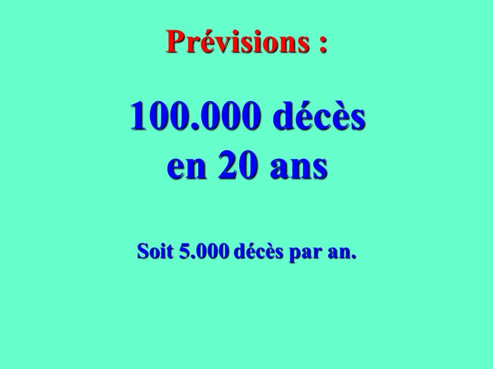 Prévisions : 100.000 décès en 20 ans Soit 5.000 décès par an.