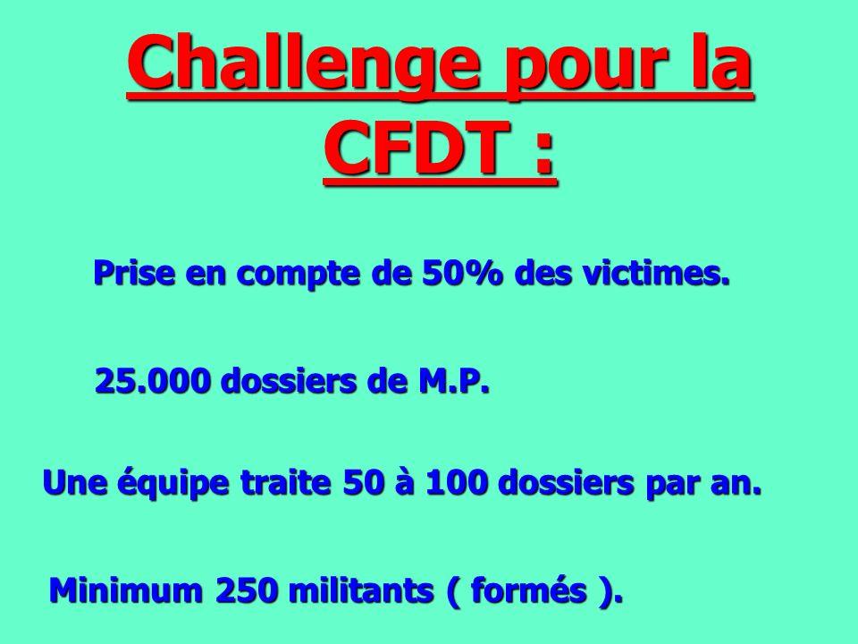 Challenge pour la CFDT :