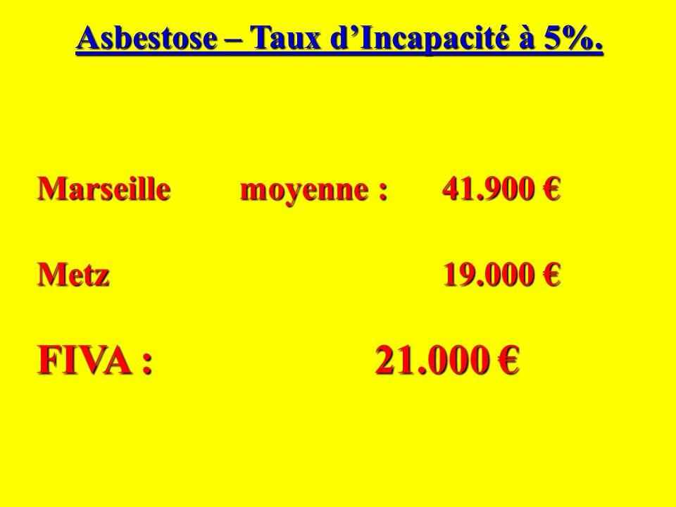 Asbestose – Taux d'Incapacité à 5%.