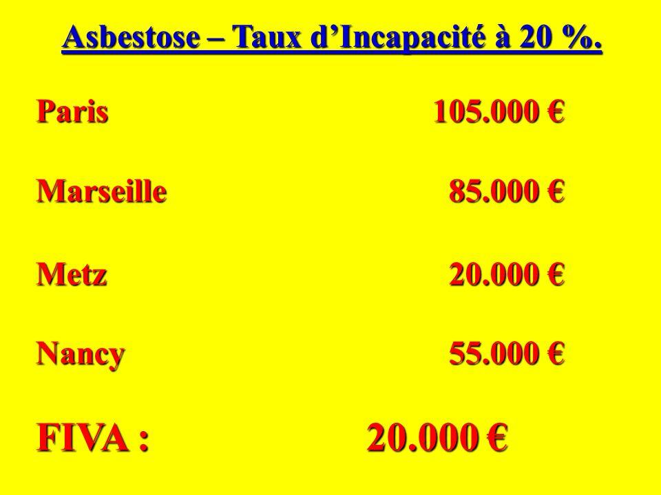 Asbestose – Taux d'Incapacité à 20 %.