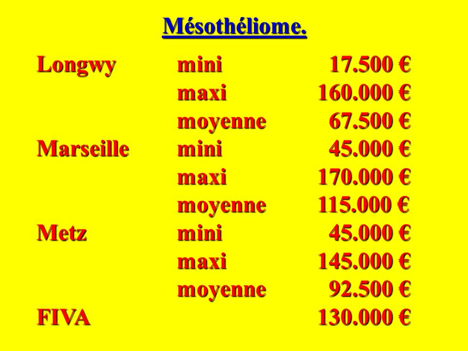 Mésothéliome. Longwy mini 17.500 € maxi 160.000 € moyenne 67.500 € Marseille mini 45.000 €
