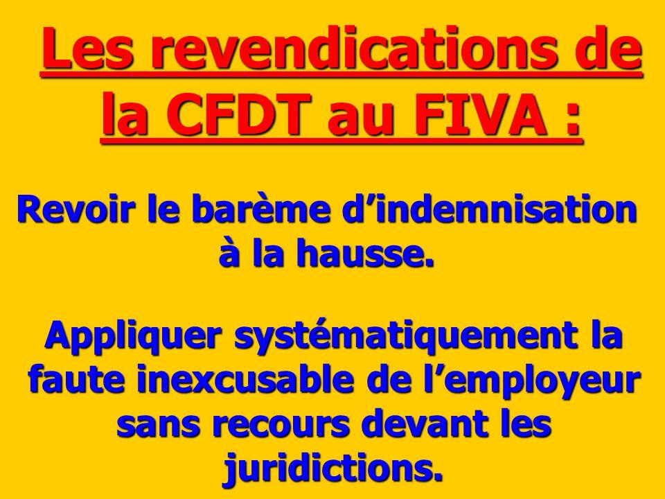 Les revendications de la CFDT au FIVA :