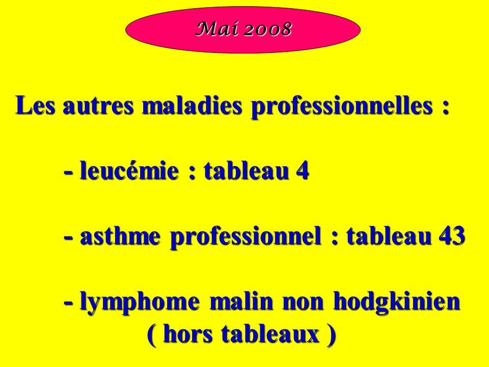 Les autres maladies professionnelles : - leucémie : tableau 4
