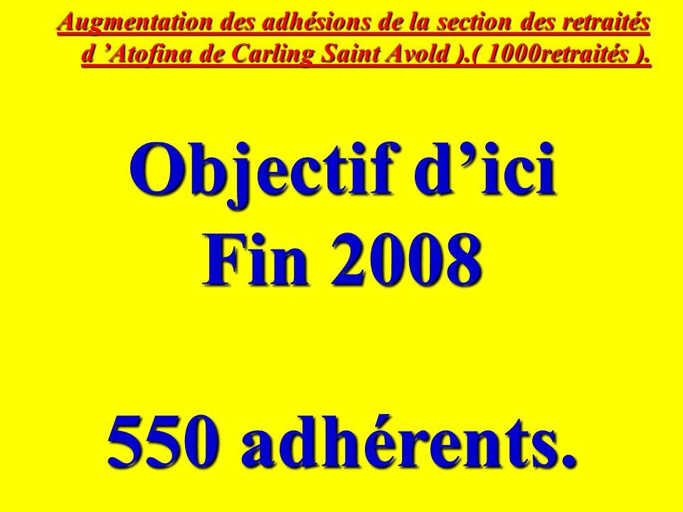 Objectif d'ici Fin 2008 550 adhérents.