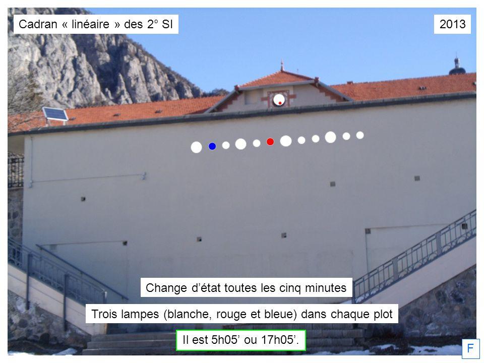 Cadran « linéaire » des 2° SI 2013