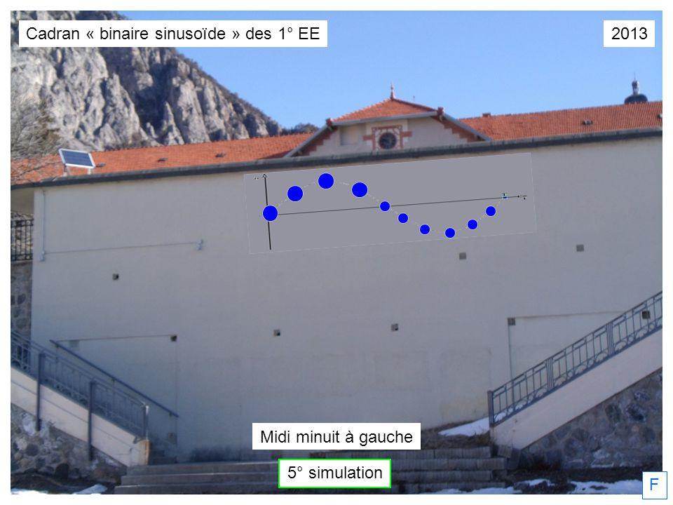 Cadran « binaire sinusoïde » des 1° EE