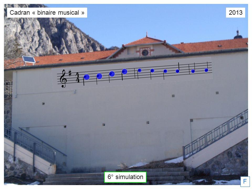 Cadran « binaire musical »
