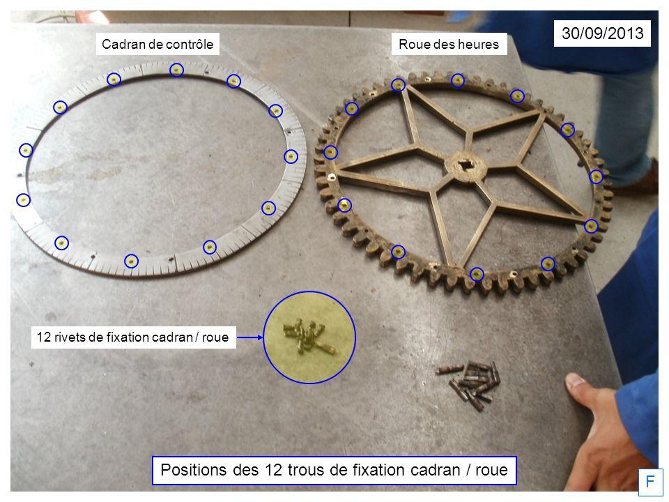 Positions des 12 trous de fixation cadran / roue