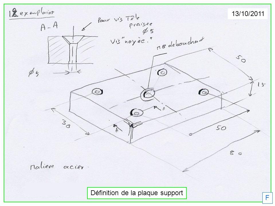 Définition de la plaque support