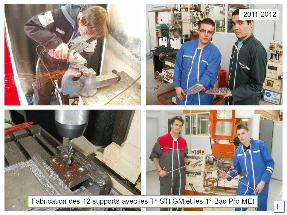 Fabrication des 12 supports avec les T° STI GM et les 1° Bac Pro MEI