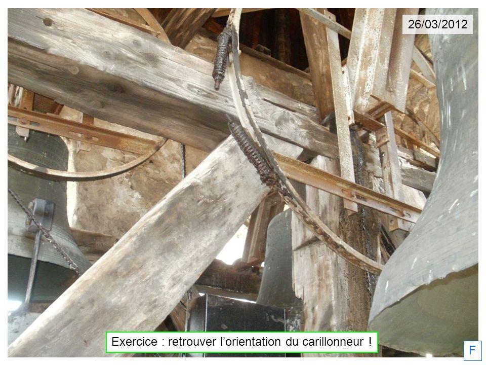 Exercice : retrouver l'orientation du carillonneur !
