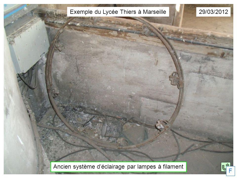 Exemple du Lycée Thiers à Marseille 29/03/2012