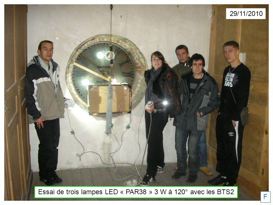 Essai de trois lampes LED « PAR38 » 3 W à 120° avec les BTS2
