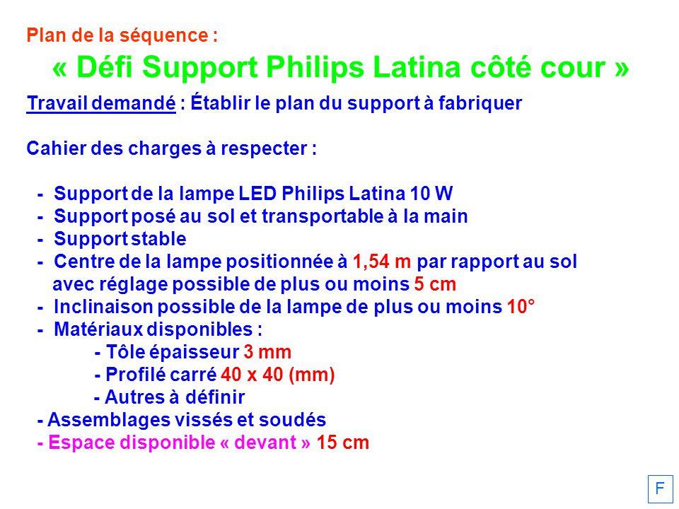 « Défi Support Philips Latina côté cour »