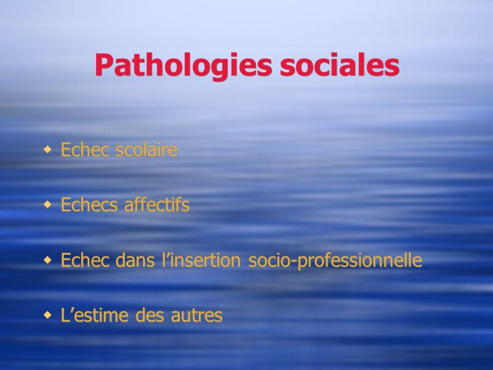 Pathologies sociales Echec scolaire Echecs affectifs