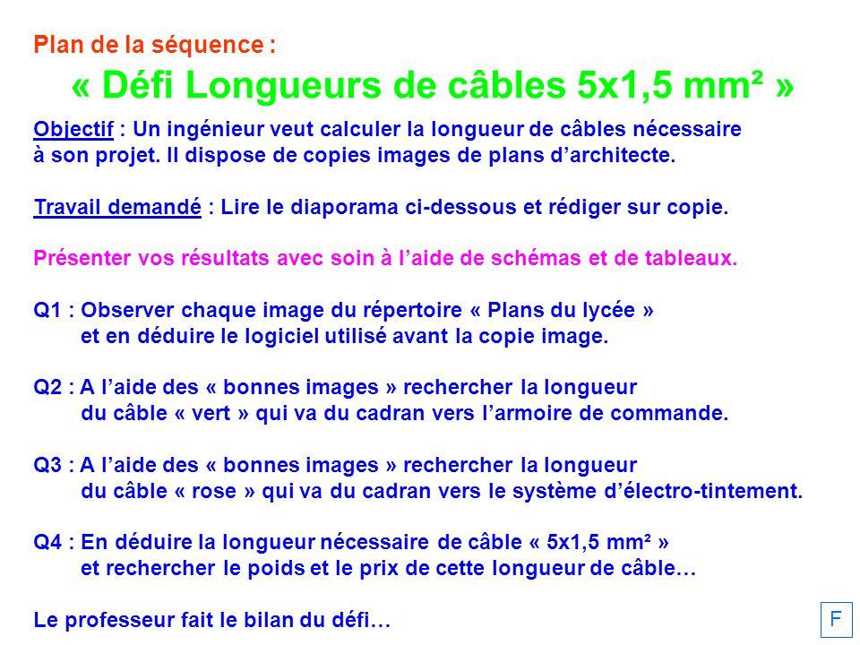 « Défi Longueurs de câbles 5x1,5 mm² »