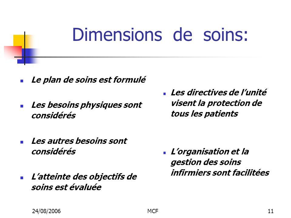 Dimensions de soins: Le plan de soins est formulé