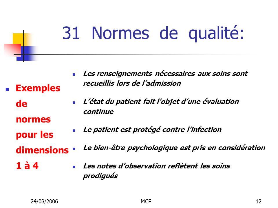 31 Normes de qualité: Exemples de normes pour les dimensions 1 à 4
