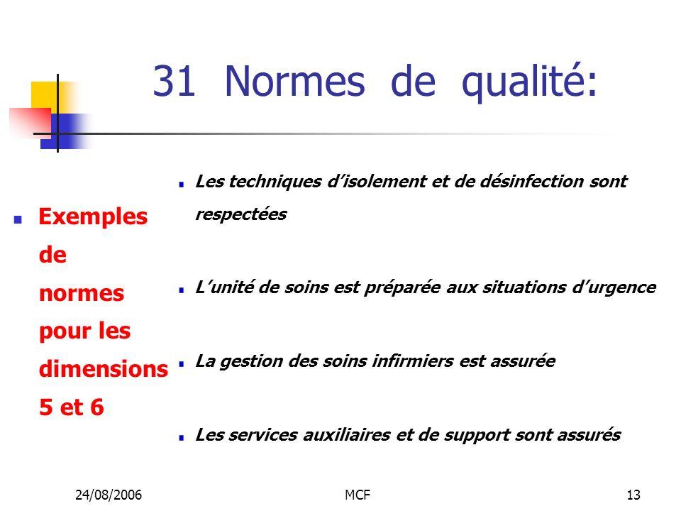 31 Normes de qualité: Exemples de normes pour les dimensions 5 et 6