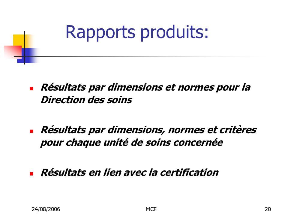 Rapports produits: Résultats par dimensions et normes pour la Direction des soins.