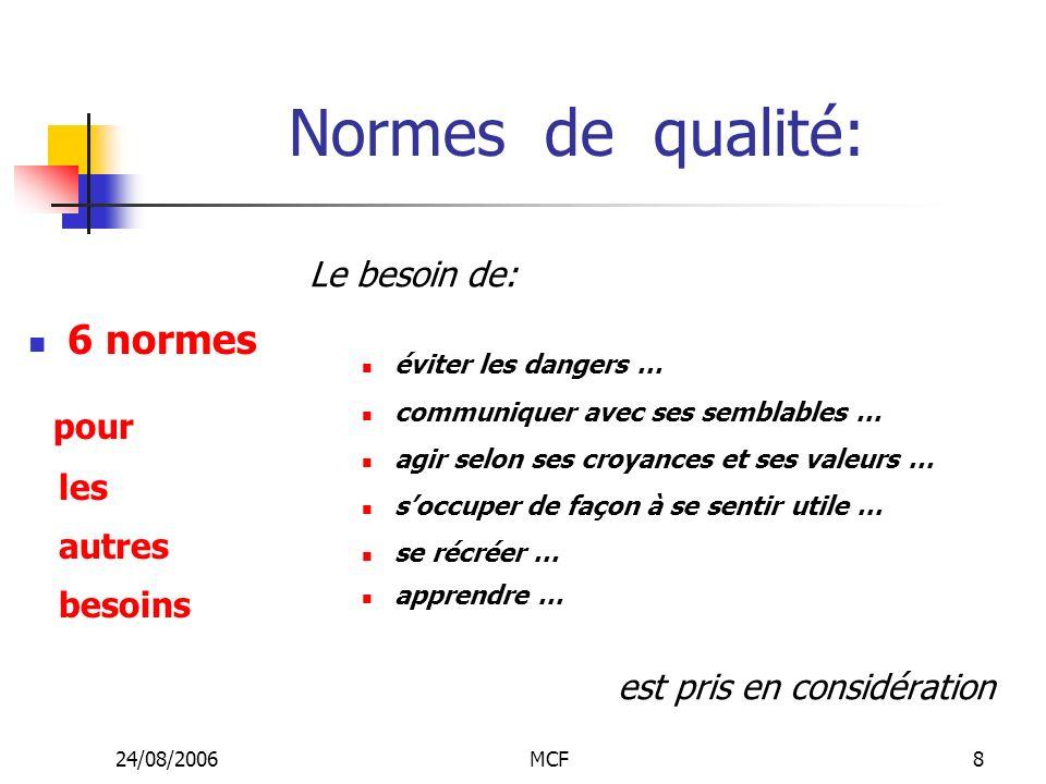 Normes de qualité: 6 normes pour Le besoin de: les autres besoins