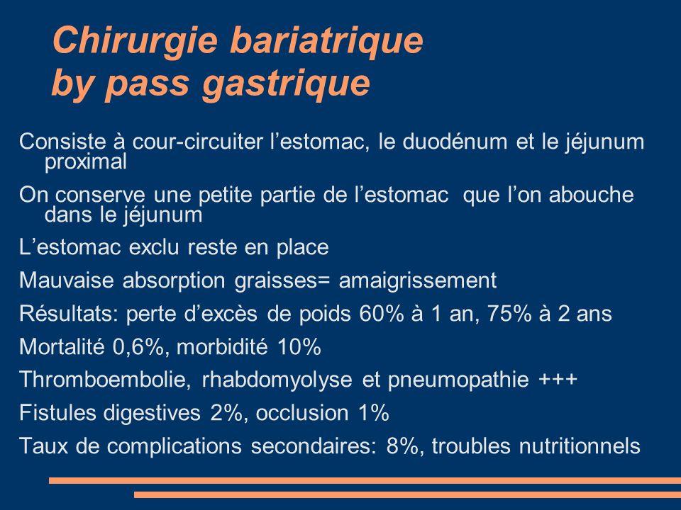 Chirurgie bariatrique by pass gastrique
