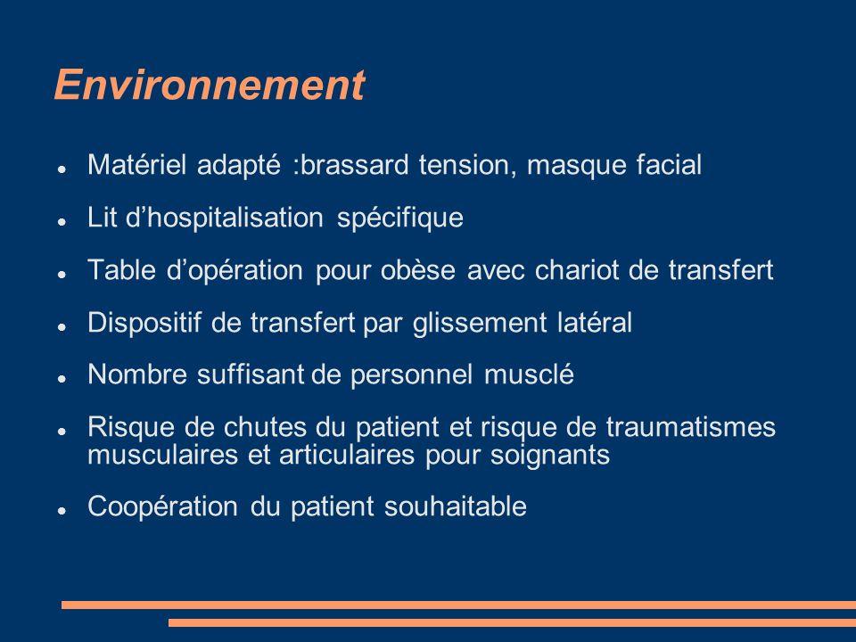 Environnement Matériel adapté :brassard tension, masque facial