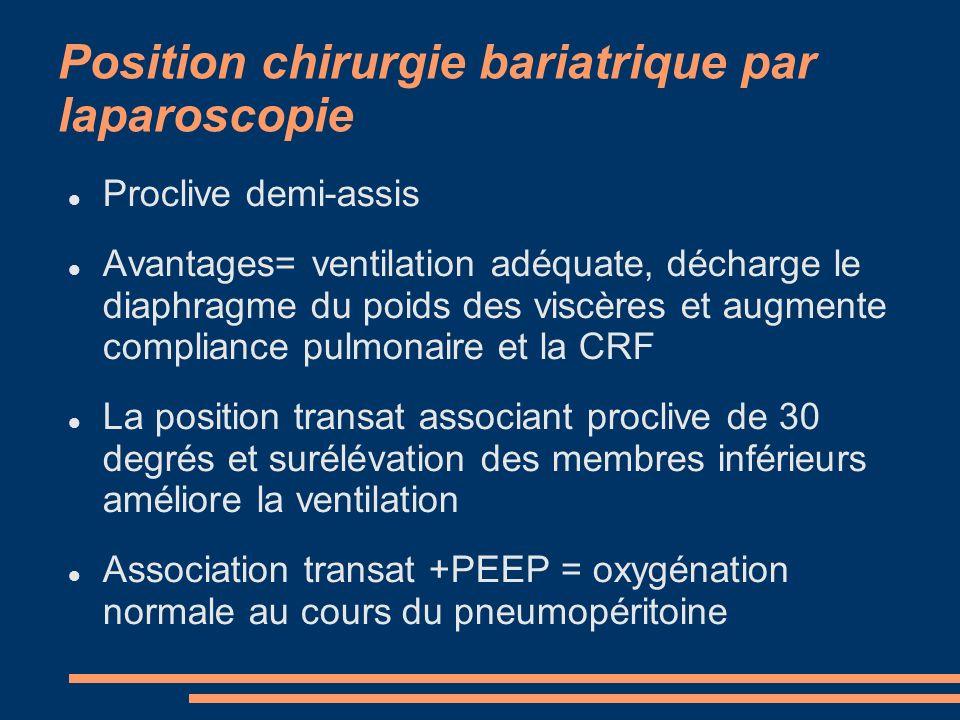 Position chirurgie bariatrique par laparoscopie