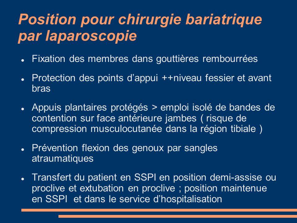 Position pour chirurgie bariatrique par laparoscopie